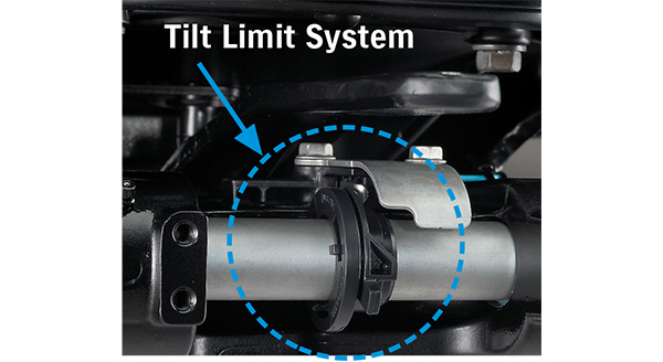 Diagram of Tilt Limit System