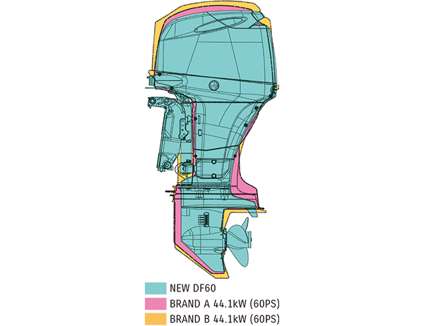 Diagram of DOHC 12-Valve Engine